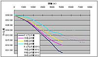 20130814_relay